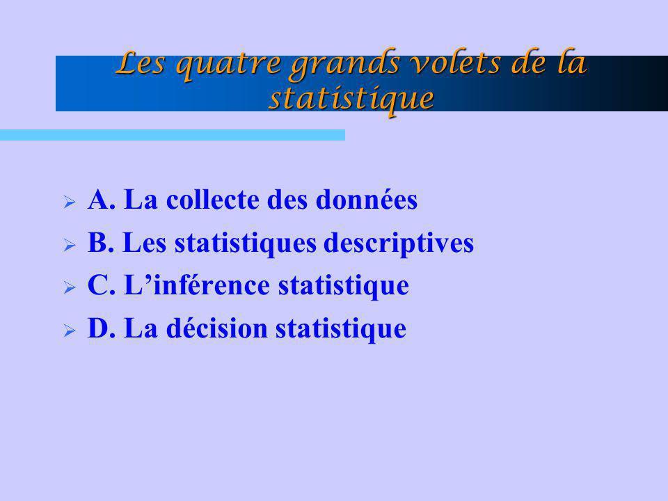 Les quatre grands volets de la statistique A. La collecte des données B. Les statistiques descriptives C. Linférence statistique D. La décision statis