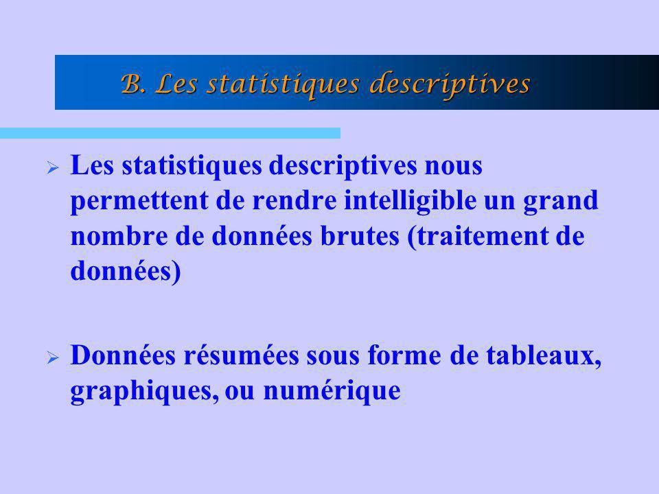 B. Les statistiques descriptives Les statistiques descriptives nous permettent de rendre intelligible un grand nombre de données brutes (traitement de