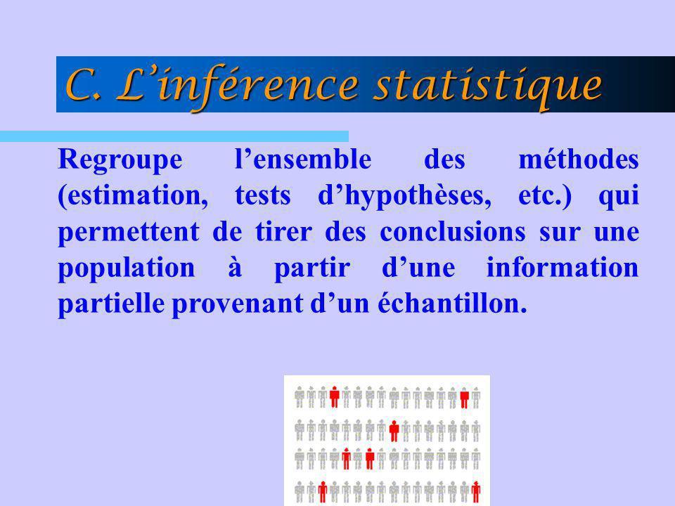 C. Linférence statistique Regroupe lensemble des méthodes (estimation, tests dhypothèses, etc.) qui permettent de tirer des conclusions sur une popula