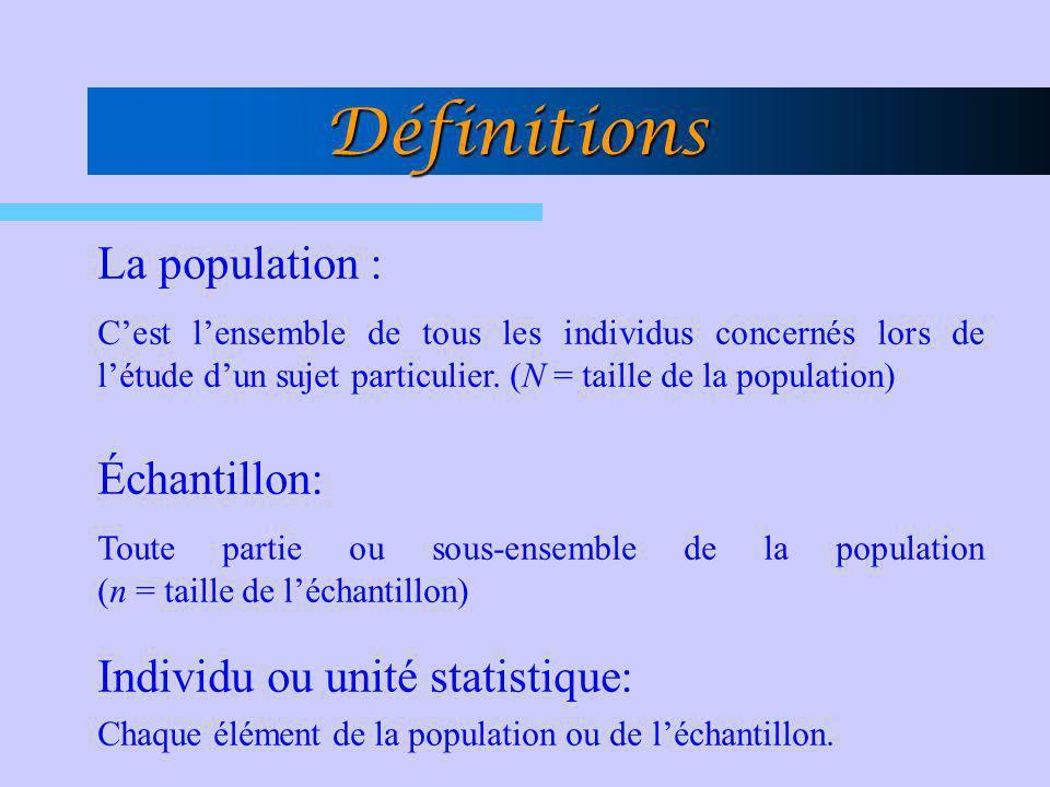 Définitions La population : Cest lensemble de tous les individus concernés lors de létude dun sujet particulier. (N = taille de la population) Échanti