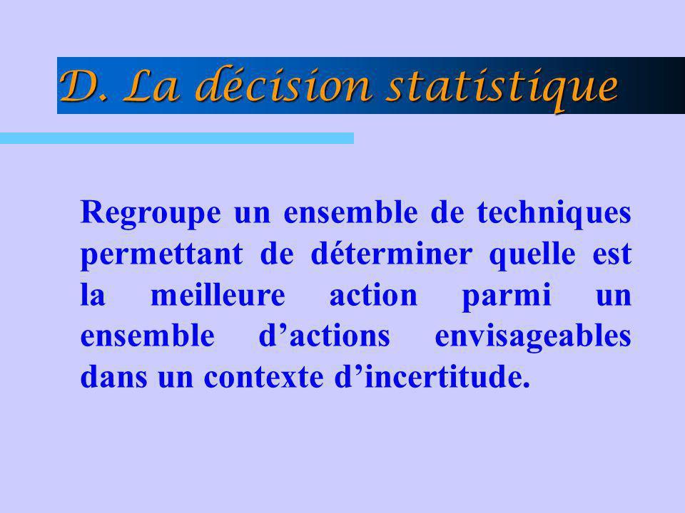 D. La décision statistique Regroupe un ensemble de techniques permettant de déterminer quelle est la meilleure action parmi un ensemble dactions envis