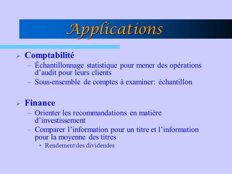 Applications Comptabilité –Échantillonnage statistique pour mener des opérations daudit pour leurs clients –Sous-ensemble de comptes à examiner: échan