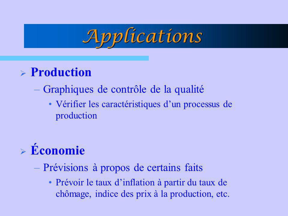 Applications Production –Graphiques de contrôle de la qualité Vérifier les caractéristiques dun processus de production Économie –Prévisions à propos