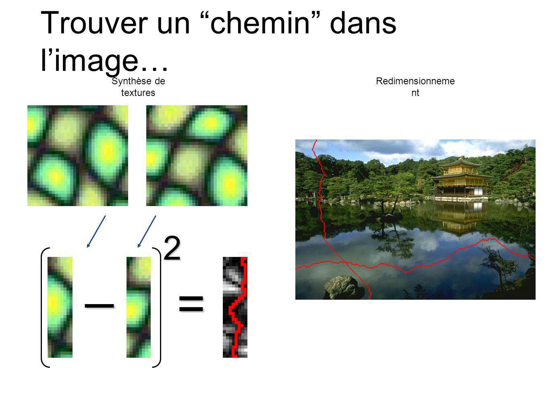 Trouver un chemin dans limage… _ = 2 Synthèse de textures Redimensionneme nt