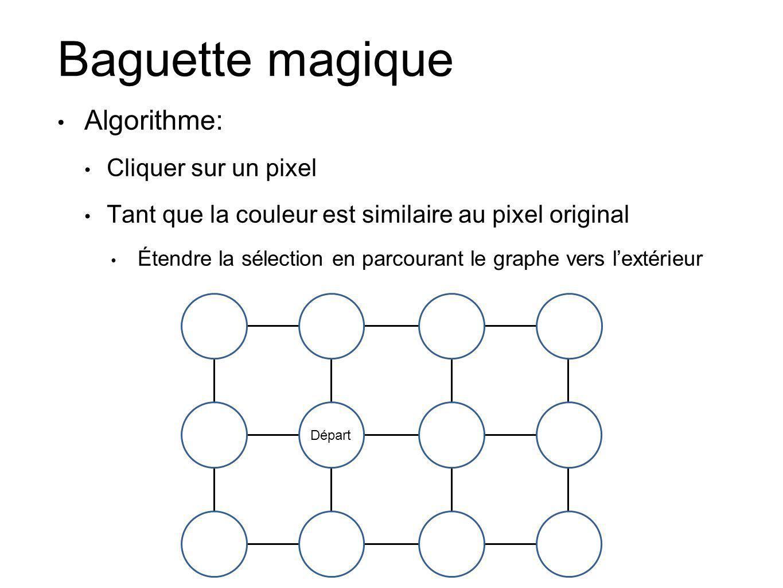 Baguette magique Algorithme: Cliquer sur un pixel Tant que la couleur est similaire au pixel original Étendre la sélection en parcourant le graphe vers lextérieur Départ
