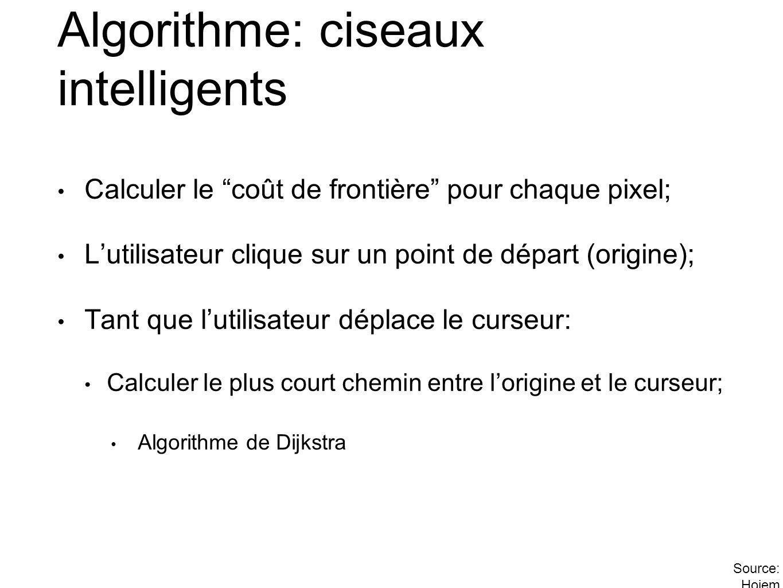 Algorithme: ciseaux intelligents Calculer le coût de frontière pour chaque pixel; Lutilisateur clique sur un point de départ (origine); Tant que lutilisateur déplace le curseur: Calculer le plus court chemin entre lorigine et le curseur; Algorithme de Dijkstra Source: Hoiem