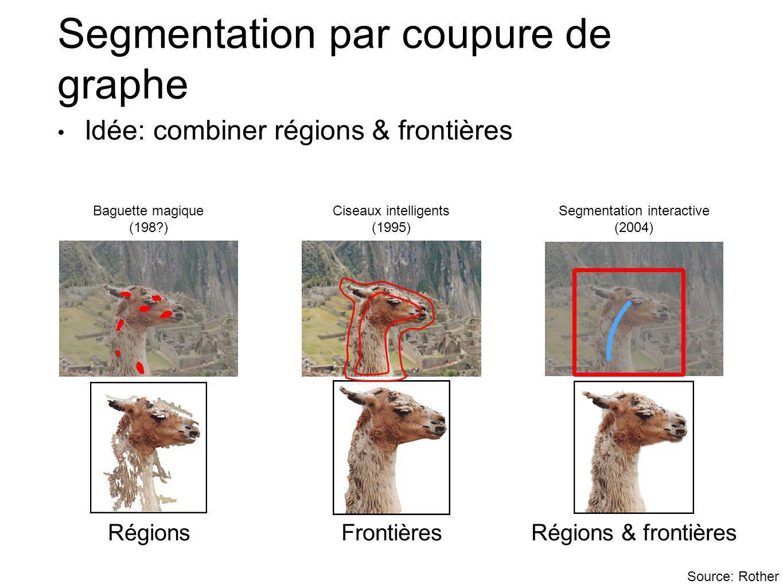 Segmentation par coupure de graphe Idée: combiner régions & frontières Source: Rother Frontières Ciseaux intelligents (1995) Régions Baguette magique (198?) Régions & frontières Segmentation interactive (2004)