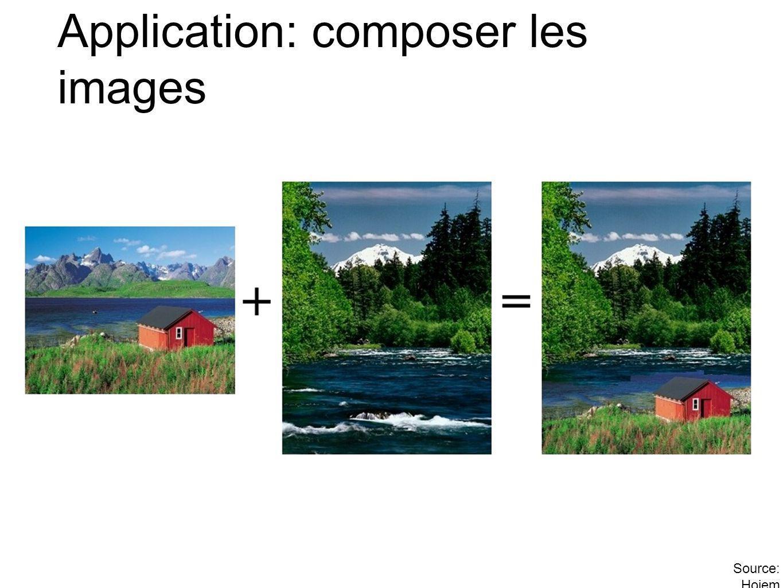 Application: composer les images Source: Hoiem