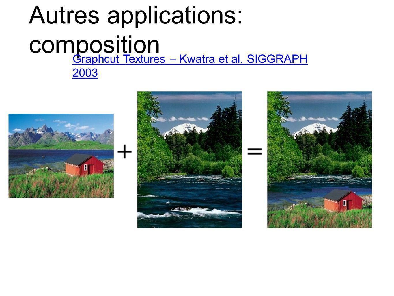 Autres applications: composition Graphcut Textures – Kwatra et al. SIGGRAPH 2003