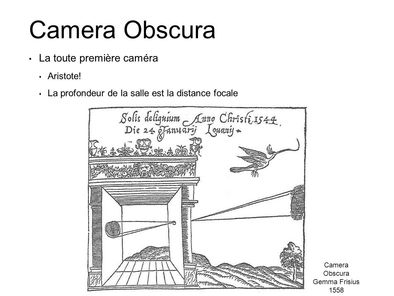 Camera Obscura La toute première caméra Aristote.
