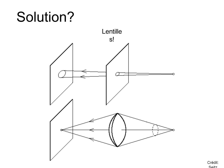 Solution? Crédit: Seitz Lentille s!