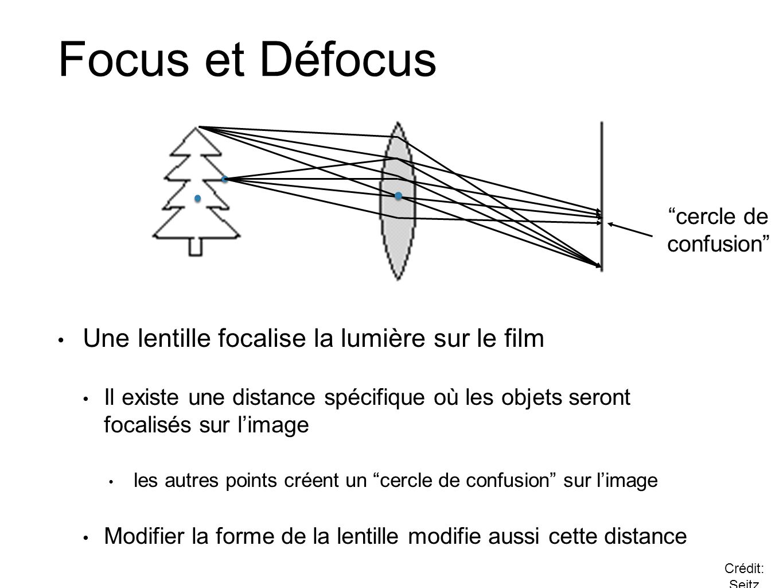 Focus et Défocus Une lentille focalise la lumière sur le film Il existe une distance spécifique où les objets seront focalisés sur limage les autres points créent un cercle de confusion sur limage Modifier la forme de la lentille modifie aussi cette distance cercle de confusion Crédit: Seitz