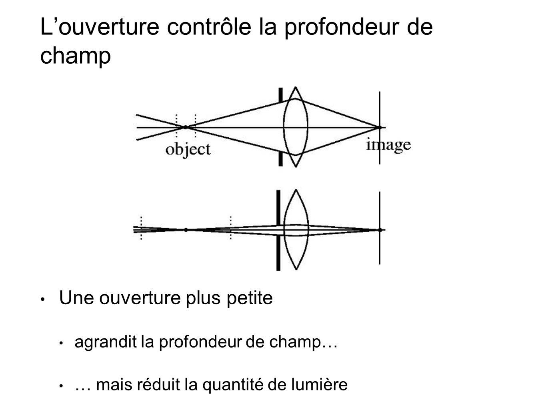 Louverture contrôle la profondeur de champ Une ouverture plus petite agrandit la profondeur de champ… … mais réduit la quantité de lumière