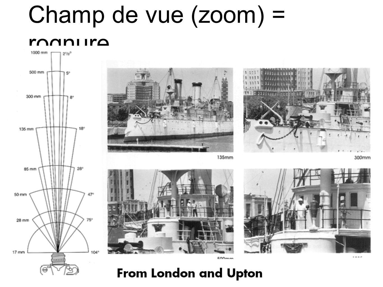 Champ de vue (zoom) = rognure