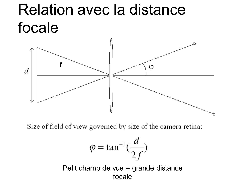 Relation avec la distance focale f Petit champ de vue = grande distance focale f