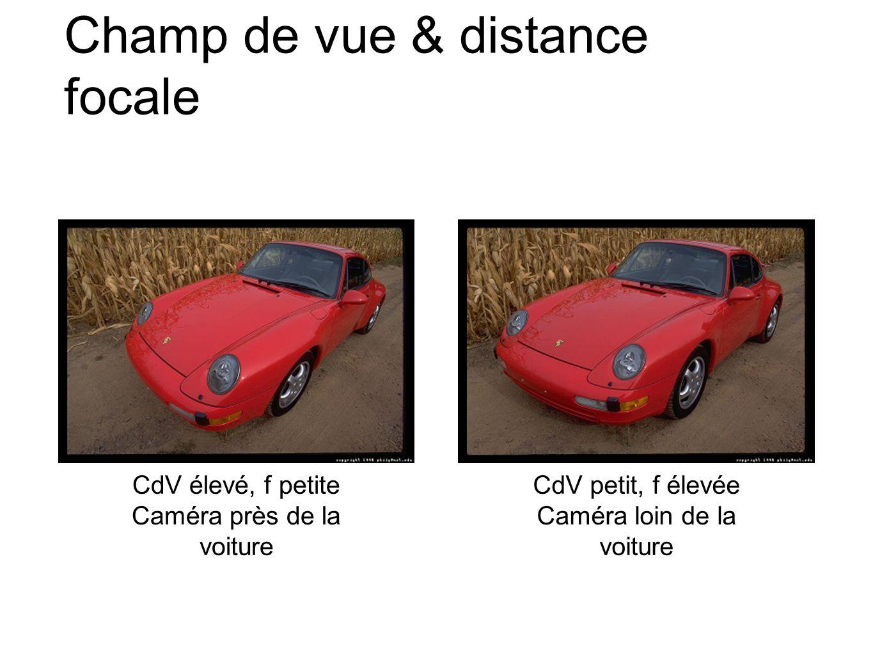 Champ de vue & distance focale CdV élevé, f petite Caméra près de la voiture CdV petit, f élevée Caméra loin de la voiture