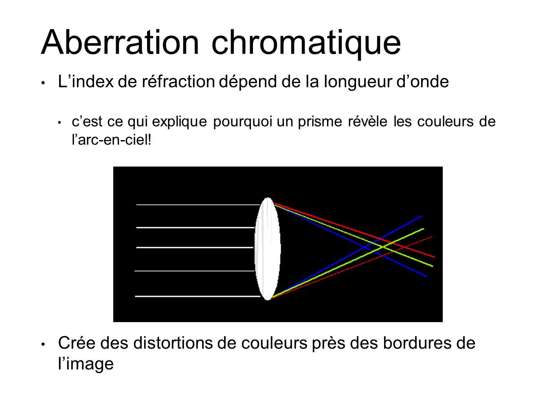 Aberration chromatique Lindex de réfraction dépend de la longueur donde cest ce qui explique pourquoi un prisme révèle les couleurs de larc-en-ciel.