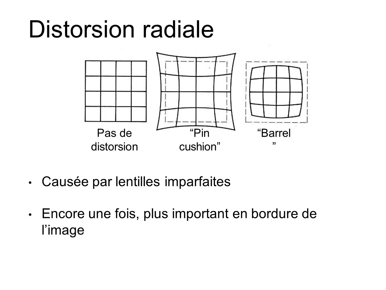 Distorsion radiale Causée par lentilles imparfaites Encore une fois, plus important en bordure de limage Pas de distorsion Pin cushion Barrel