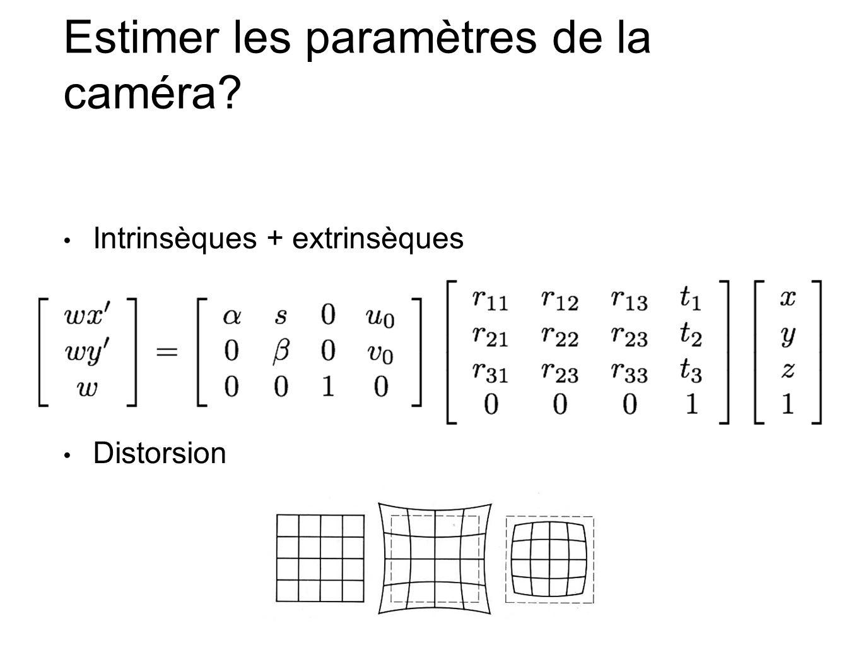 Estimer les paramètres de la caméra? Intrinsèques + extrinsèques Distorsion