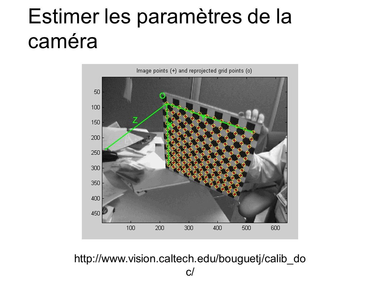 http://www.vision.caltech.edu/bouguetj/calib_do c/