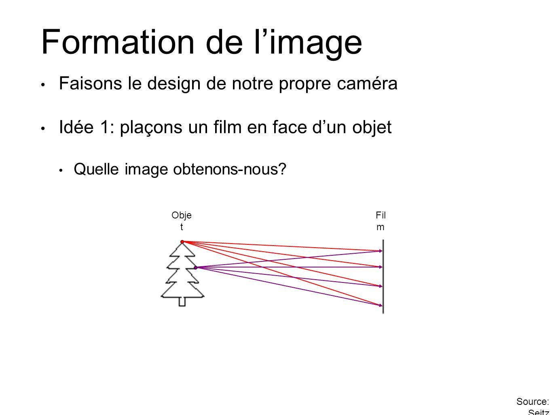 Formation de limage Faisons le design de notre propre caméra Idée 1: plaçons un film en face dun objet Quelle image obtenons-nous.