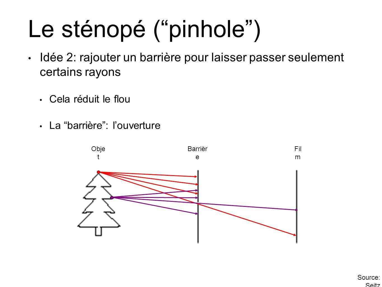 Le sténopé (pinhole) Idée 2: rajouter un barrière pour laisser passer seulement certains rayons Cela réduit le flou La barrière: louverture Source: Seitz Obje t Fil m Barrièr e
