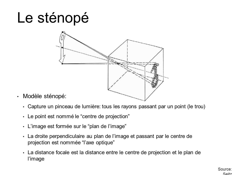 Le sténopé Modèle sténopé: Capture un pinceau de lumière: tous les rayons passant par un point (le trou) Le point est nommé le centre de projection Limage est formée sur le plan de limage La droite perpendiculaire au plan de limage et passant par le centre de projection est nommée laxe optique La distance focale est la distance entre le centre de projection et le plan de limage Source: Seitz