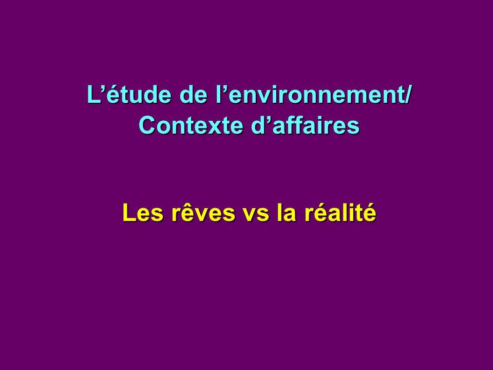 Létude de lenvironnement/ Contexte daffaires Les rêves vs la réalité