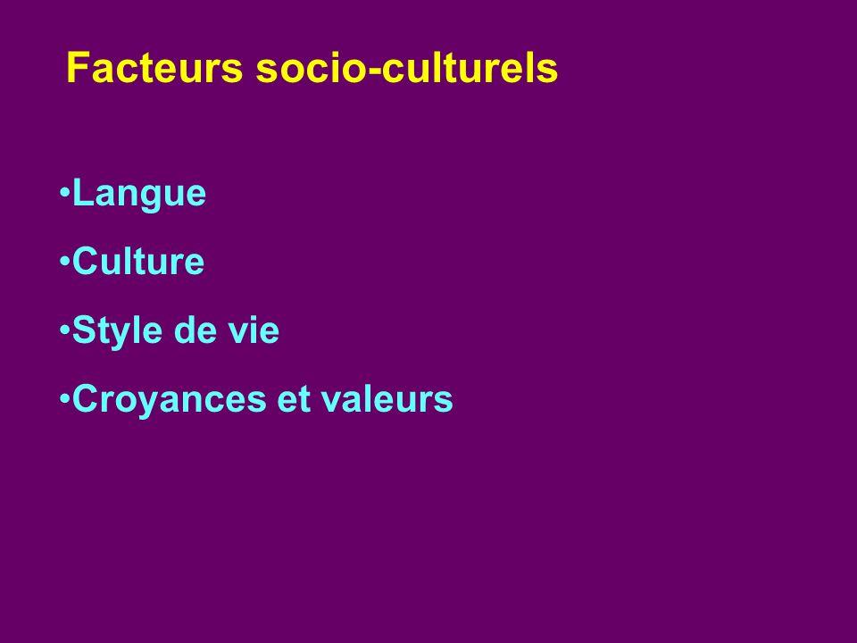 Langue Culture Style de vie Croyances et valeurs Facteurs socio-culturels