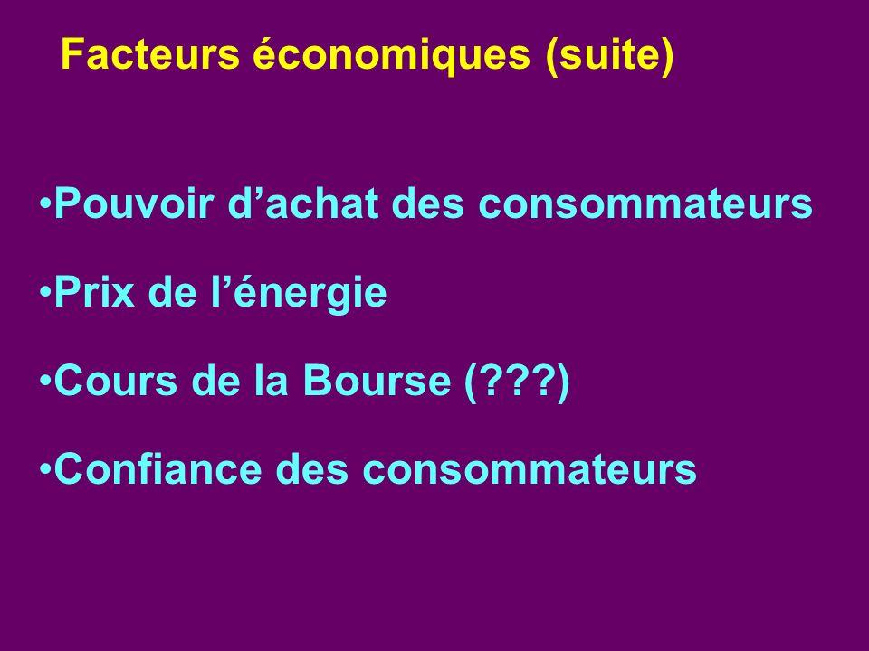 Pouvoir dachat des consommateurs Prix de lénergie Cours de la Bourse (???) Confiance des consommateurs Facteurs économiques (suite)