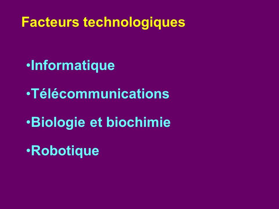 Informatique Télécommunications Biologie et biochimie Robotique Facteurs technologiques