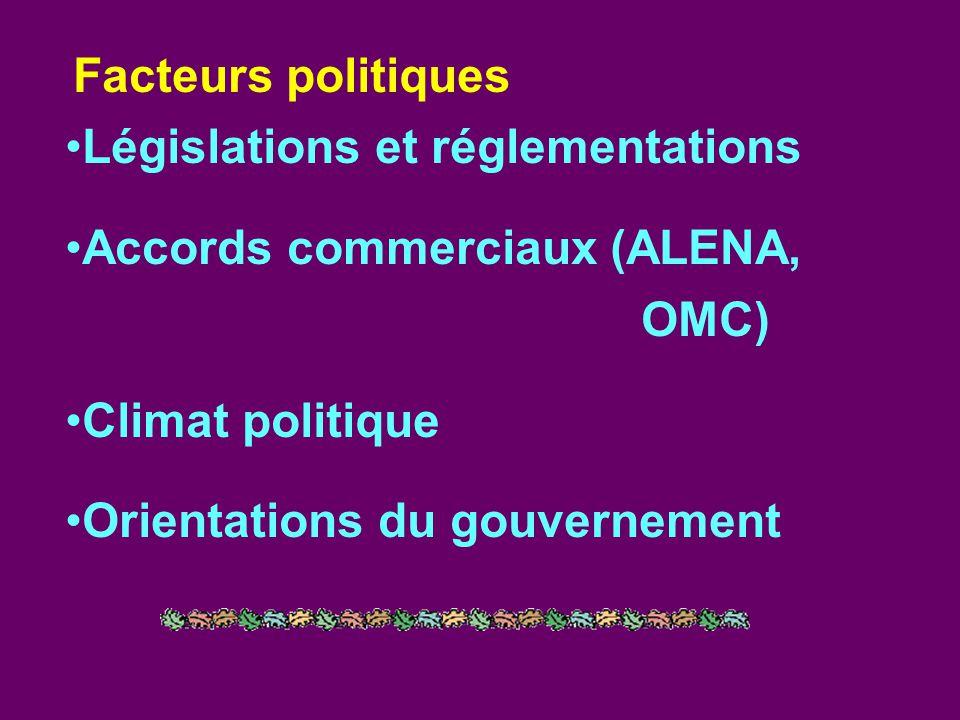 Législations et réglementations Accords commerciaux (ALENA, OMC) Climat politique Orientations du gouvernement Facteurs politiques