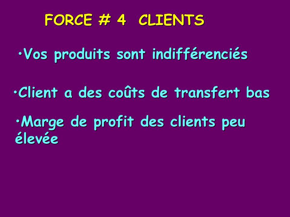 FORCE # 4 CLIENTS Vos produits sont indifférenciésVos produits sont indifférenciés Marge de profit des clients peu élevéeMarge de profit des clients peu élevée Possibilité dintégration verticale pour les clients Client a des coûts de transfert basClient a des coûts de transfert bas