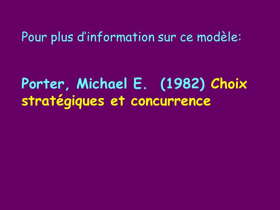 Pour plus dinformation sur ce modèle: Porter, Michael E. (1982) Choix stratégiques et concurrence