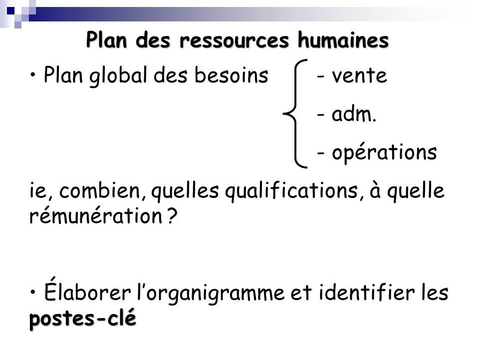 Plan global des besoins- vente - adm.