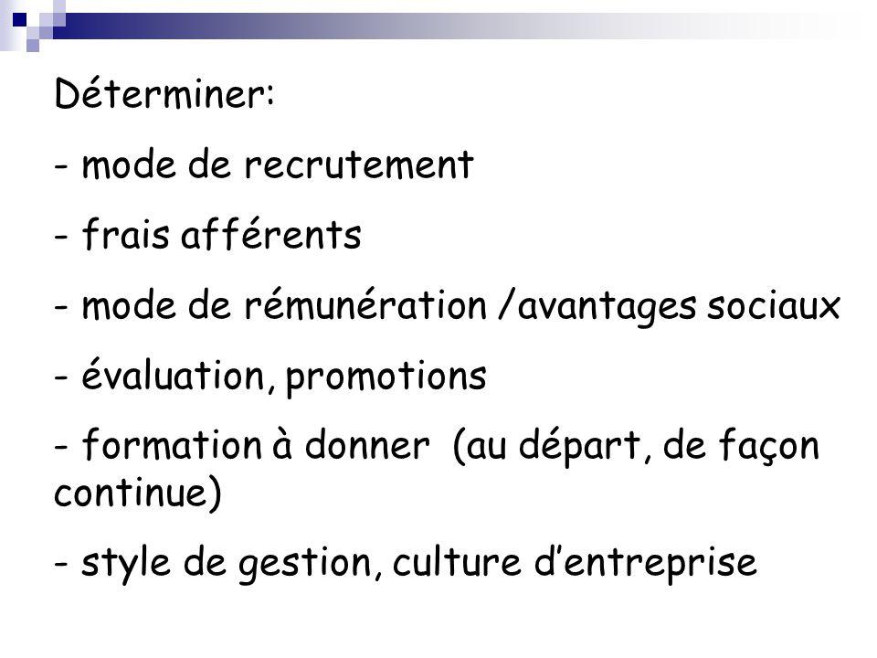 Déterminer: - mode de recrutement - frais afférents - mode de rémunération /avantages sociaux - évaluation, promotions - formation à donner (au départ, de façon continue) - style de gestion, culture dentreprise