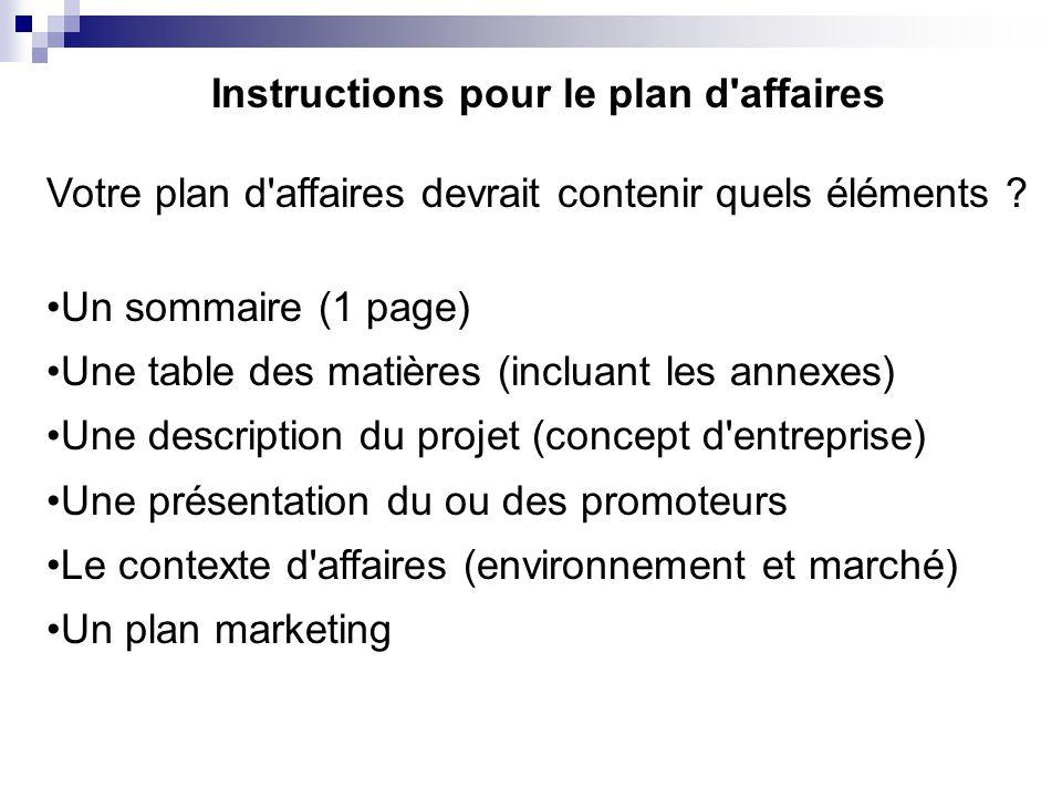 Instructions pour le plan d'affaires Votre plan d'affaires devrait contenir quels éléments ? Un sommaire (1 page) Une table des matières (incluant les