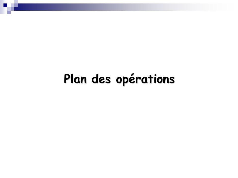 Plan des opérations