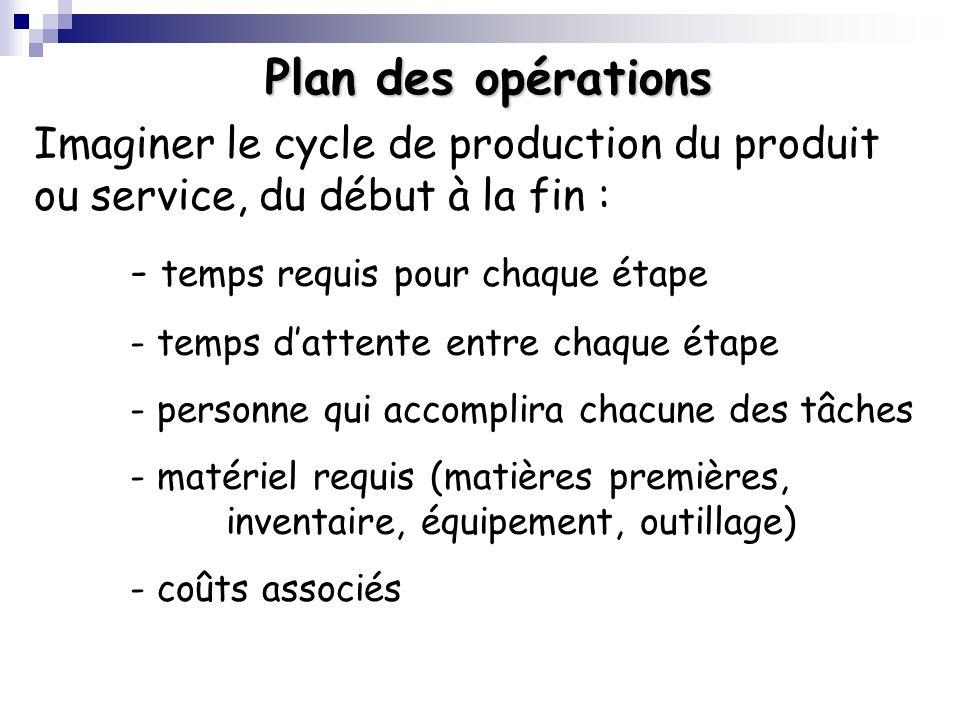 Imaginer le cycle de production du produit ou service, du début à la fin : - temps requis pour chaque étape - temps dattente entre chaque étape - personne qui accomplira chacune des tâches - matériel requis (matières premières, inventaire, équipement, outillage) - coûts associés