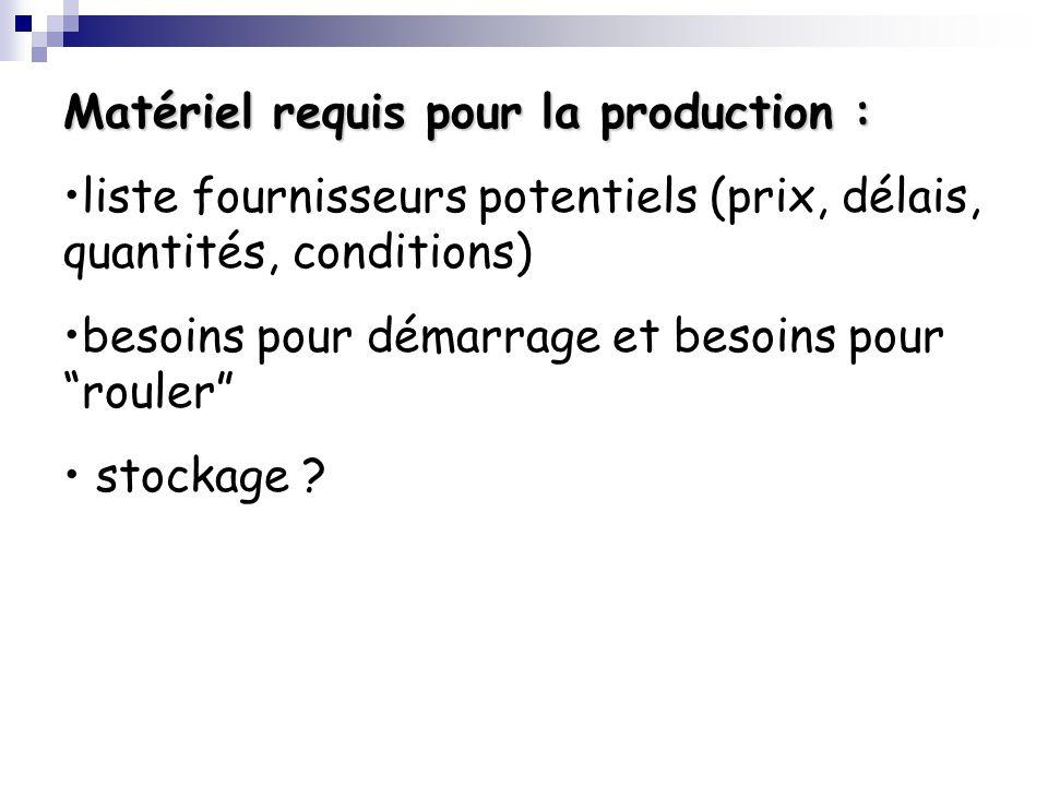 Matériel requis pour la production : liste fournisseurs potentiels (prix, délais, quantités, conditions) besoins pour démarrage et besoins pour rouler stockage ?