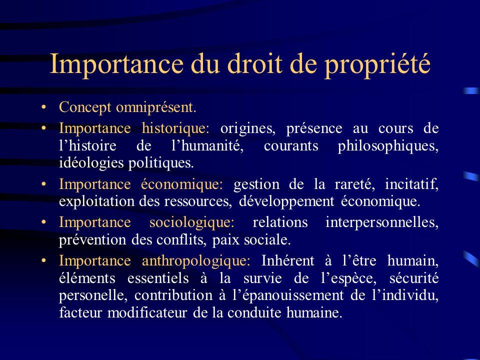 Importance du droit de propriété Concept omniprésent. Importance historique: origines, présence au cours de lhistoire de lhumanité, courants philosoph