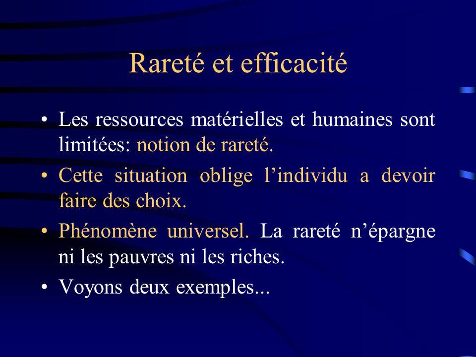 Rareté et efficacité Les ressources matérielles et humaines sont limitées: notion de rareté. Cette situation oblige lindividu a devoir faire des choix