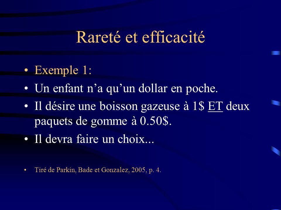 Rareté et efficacité Exemple 1: Un enfant na quun dollar en poche. Il désire une boisson gazeuse à 1$ ET deux paquets de gomme à 0.50$. Il devra faire