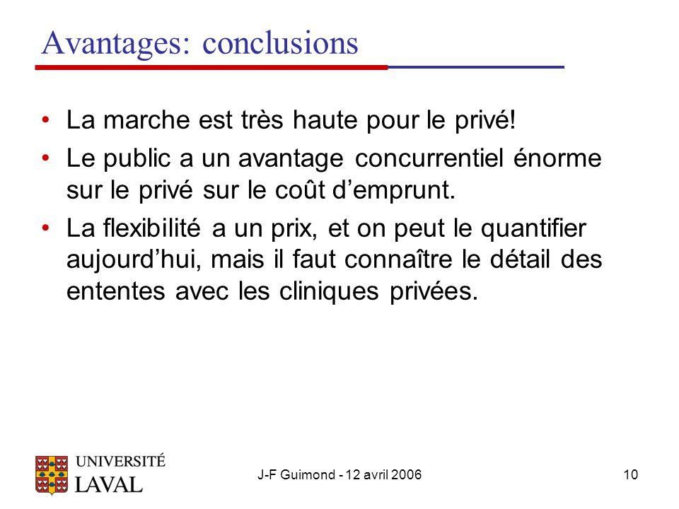 J-F Guimond - 12 avril 200610 Avantages: conclusions La marche est très haute pour le privé.