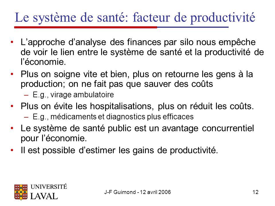 J-F Guimond - 12 avril 200612 Le système de santé: facteur de productivité Lapproche danalyse des finances par silo nous empêche de voir le lien entre le système de santé et la productivité de léconomie.