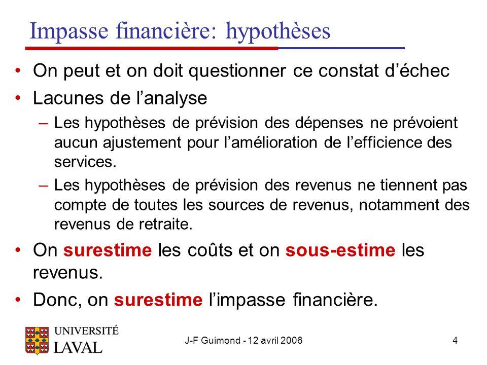J-F Guimond - 12 avril 20064 Impasse financière: hypothèses On peut et on doit questionner ce constat déchec Lacunes de lanalyse –Les hypothèses de prévision des dépenses ne prévoient aucun ajustement pour lamélioration de lefficience des services.