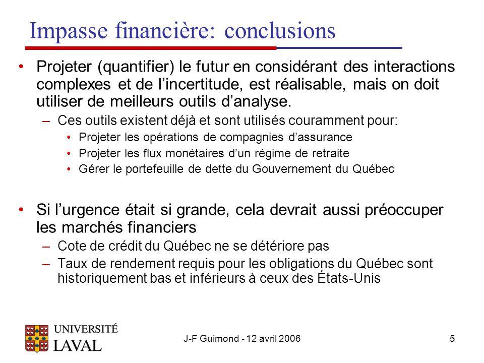 J-F Guimond - 12 avril 20065 Impasse financière: conclusions Projeter (quantifier) le futur en considérant des interactions complexes et de lincertitude, est réalisable, mais on doit utiliser de meilleurs outils danalyse.