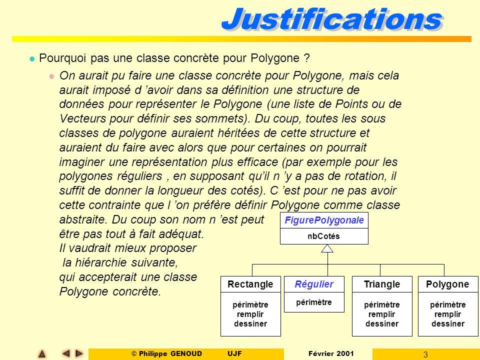 © Philippe GENOUDUJF Février 2001 4 Jusfications l La cas de Régulier l Régulier définie en tant que classe abstraite (ou concrète d ailleurs, ce qui serait aussi envisageable) pose problème.