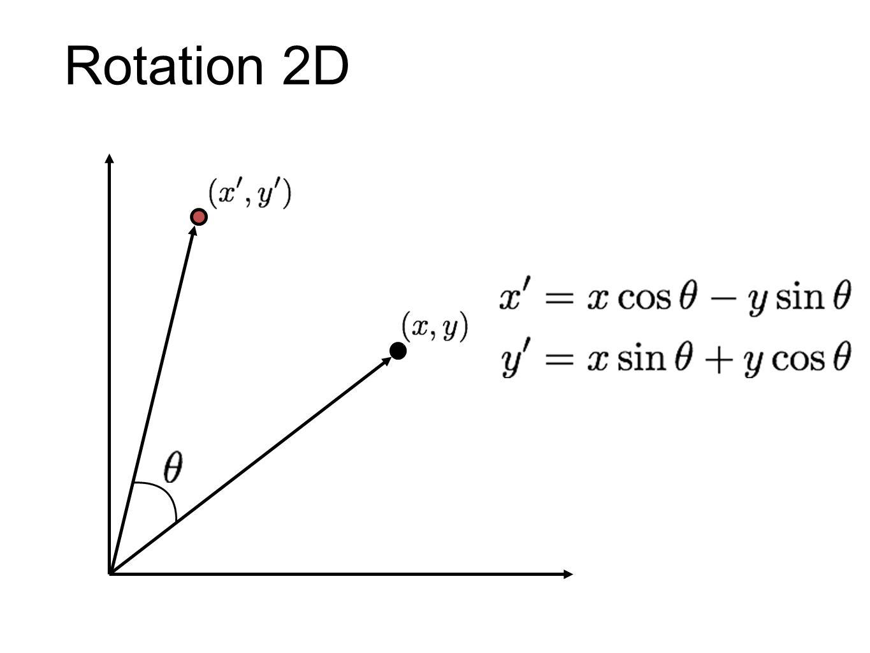 Rotation 2D