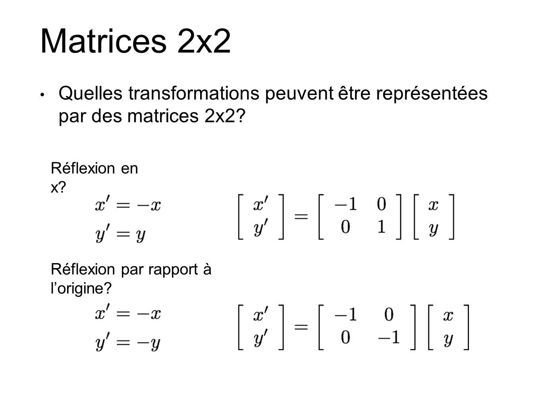 Matrices 2x2 Quelles transformations peuvent être représentées par des matrices 2x2? Réflexion en x? Réflexion par rapport à lorigine?